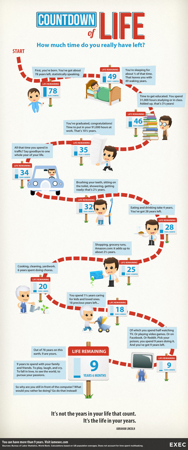 View Exec's Infographic: Countdown of Life
